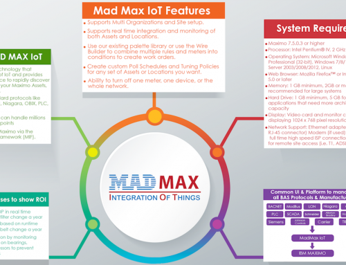 MadMax IoT and Condition Based Maintenance